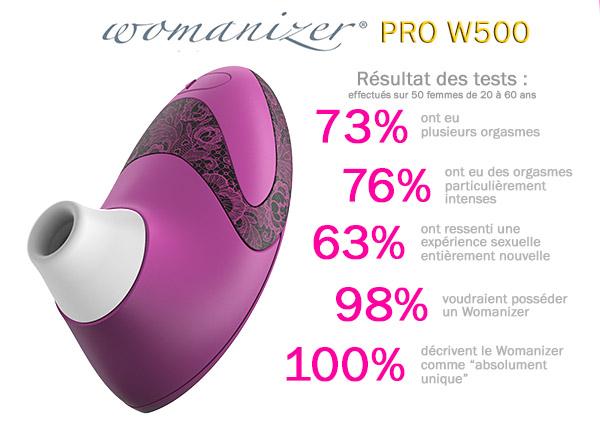 Womanizer Pro W500